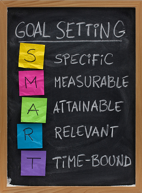The 60 Greatest Goal And Goal Setting Quotes Of All Time TriPeaks Adorable Goal Quotes